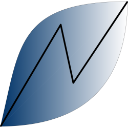 North Star Investments AS
